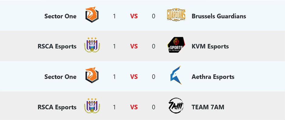 Result Day 1 Belgian League League of Legends