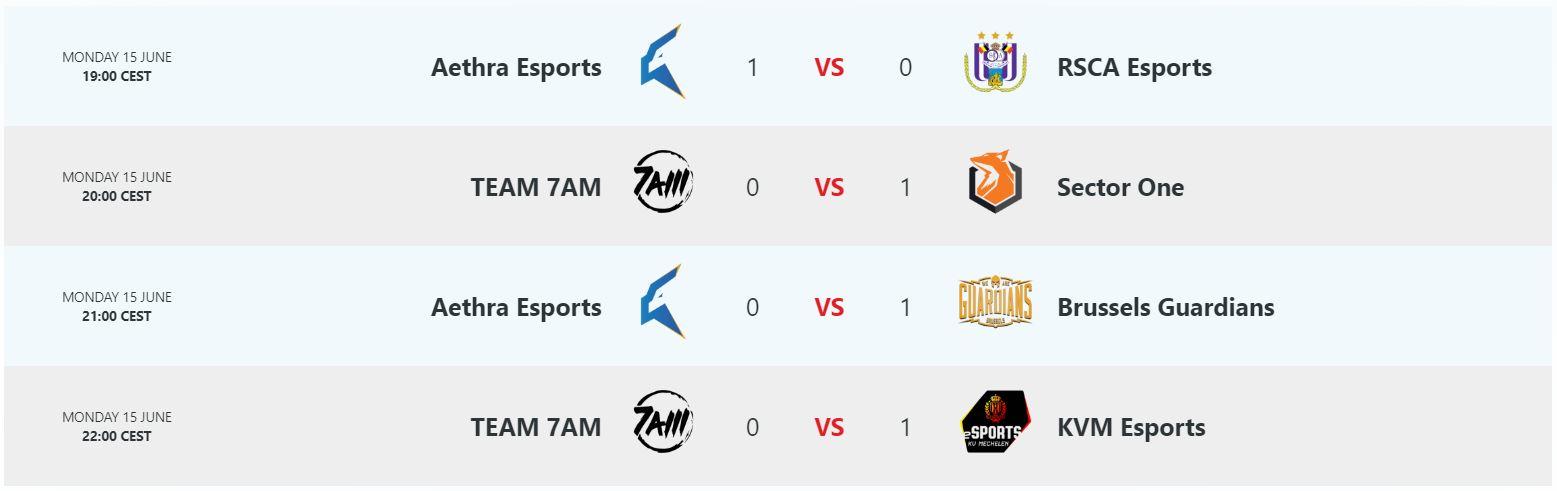 Results Day 3 Belgian League League of Legends