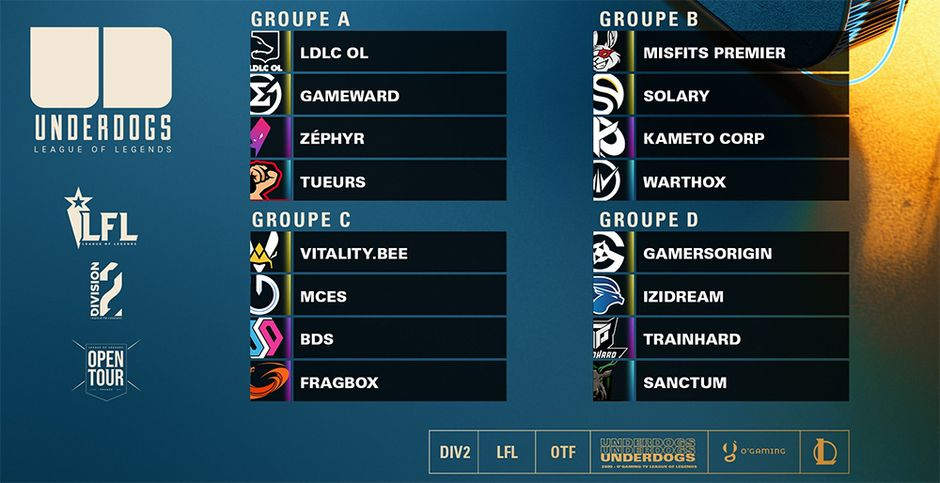 Groupes Underdogs 2020 League of Legends O'Gaming