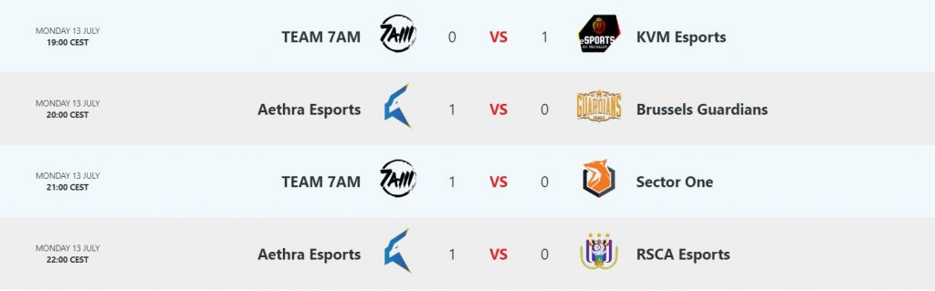 Result Day 7 Belgian League League of Legends