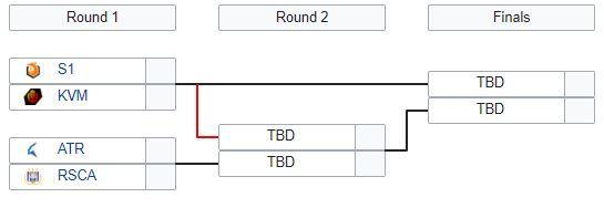 Play-offs Country Finals Belgian League League of Legends